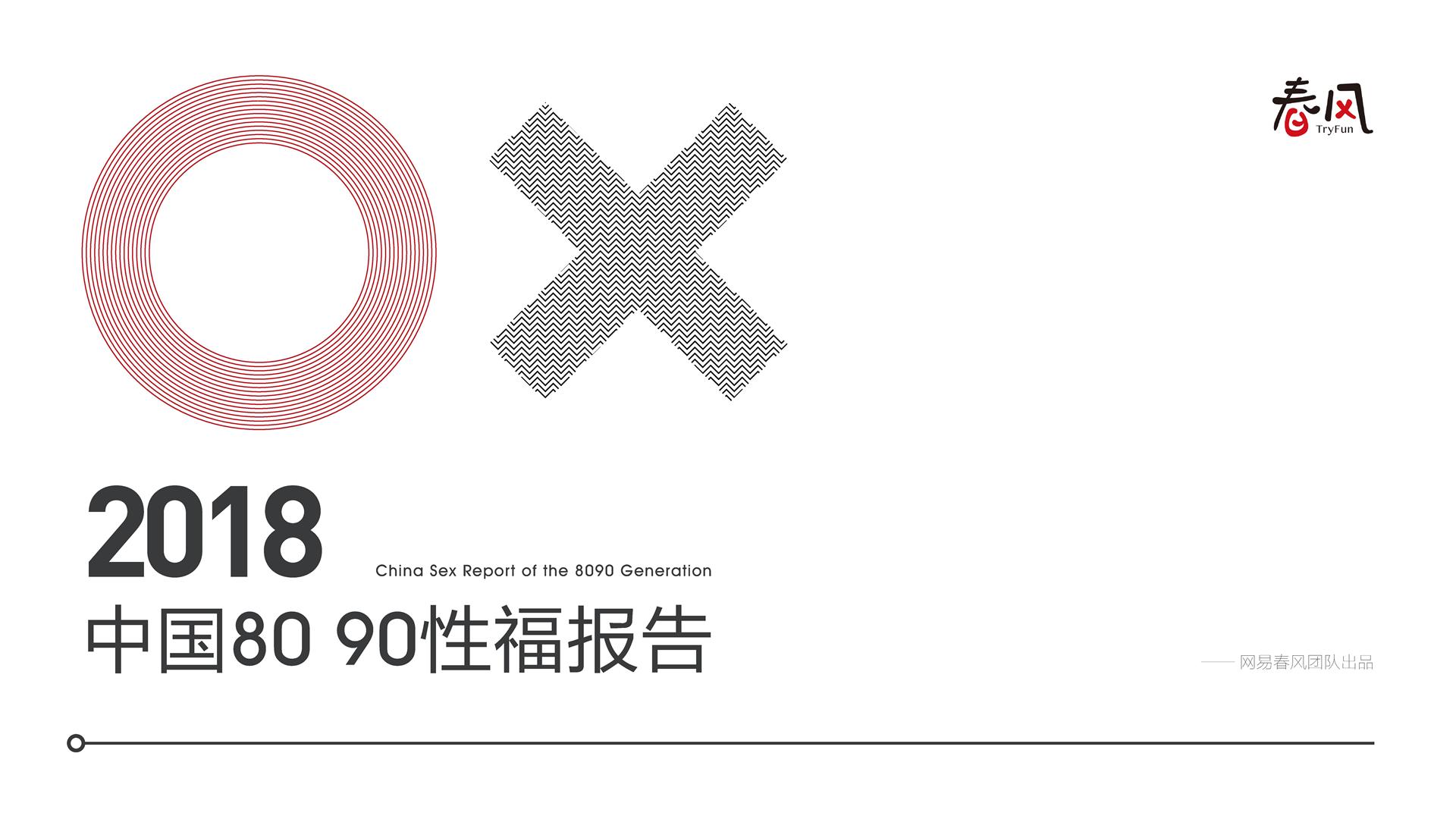 网易春风:中国80 90后性福报告
